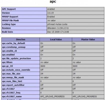 PHP-AP